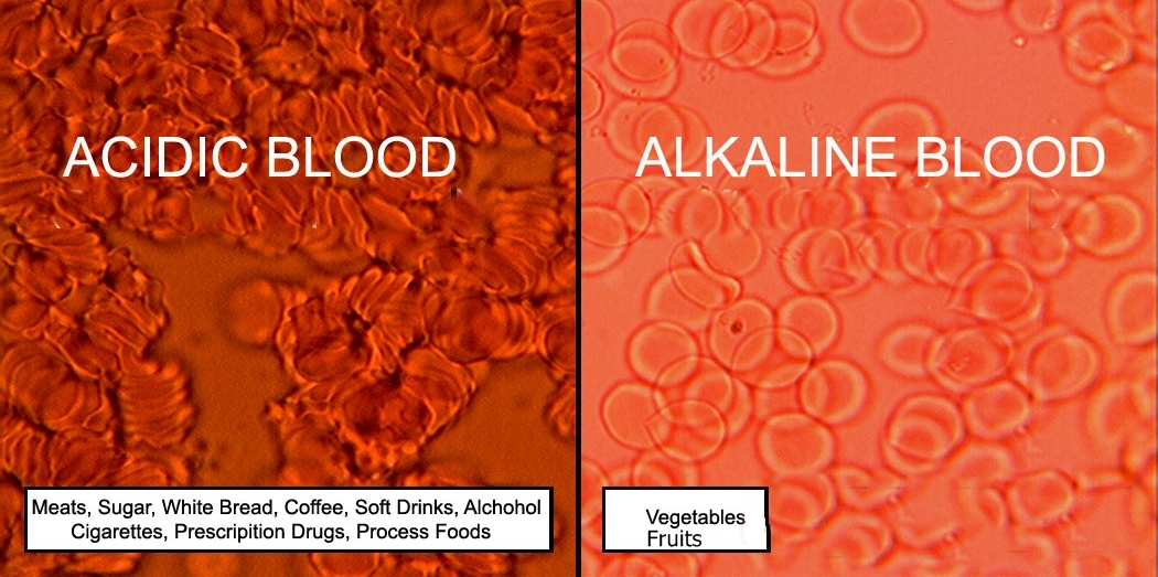 acidic-vs-alkaline-blood