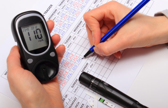 Self-Monitoring Blood Glucose (SMBG)