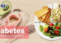 Diabetes Plate Method Handout